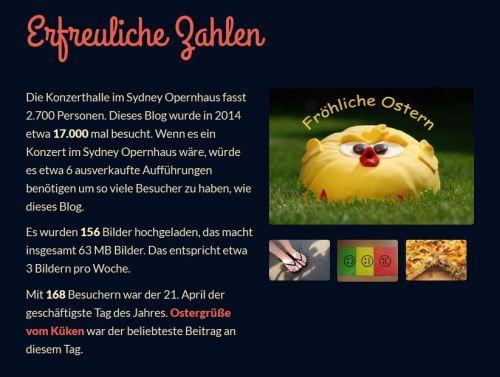 rueckblick-2014