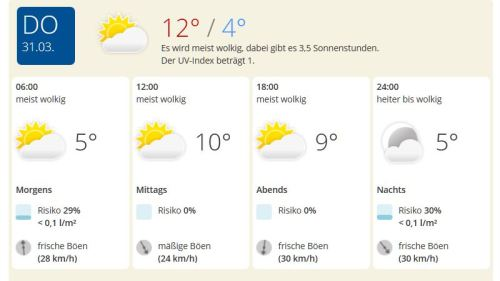 wetter-donnerstag-310316
